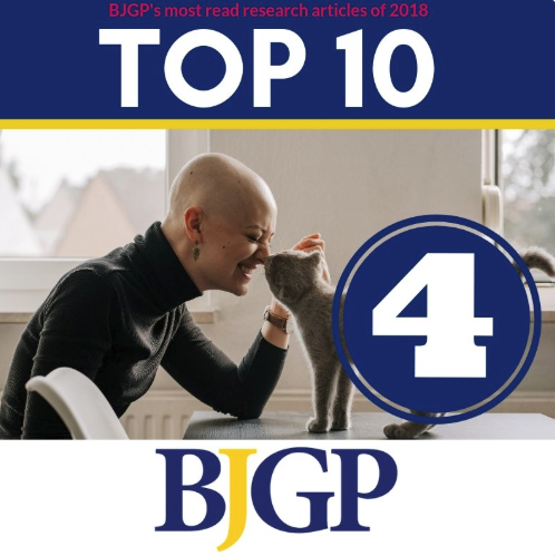 Department research in BJGP's most read articles of 2018